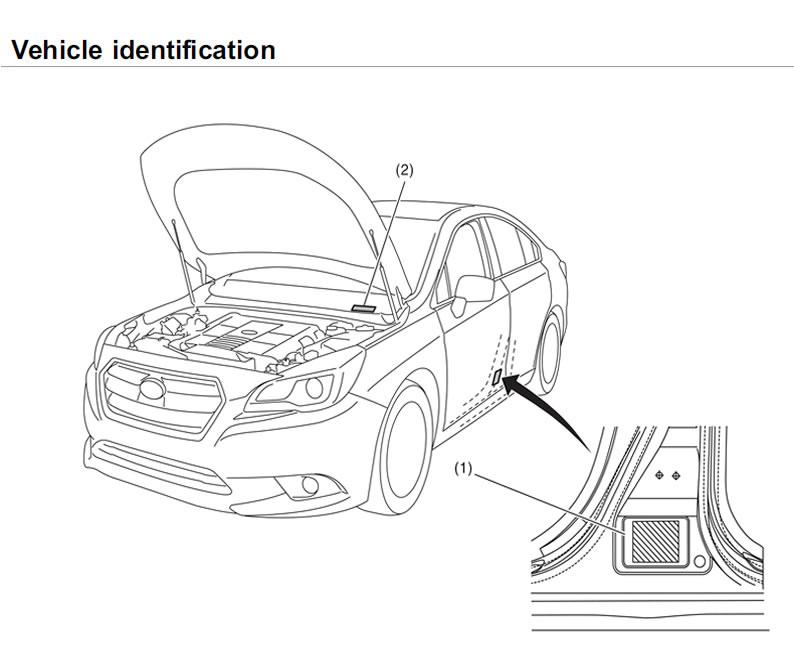 Subaru canada recalls
