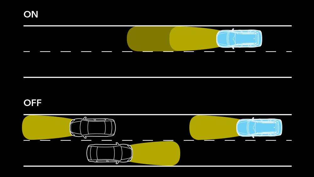 Subaru Outback 2018 Assistance aux feux de route