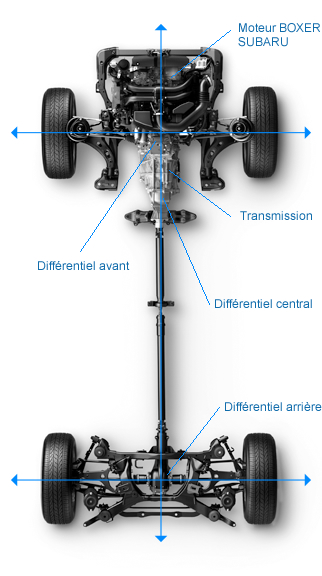 AWD SUBARU BOXER ENGINE